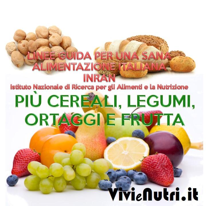 INRAN: linee guida per una sana alimenatazione