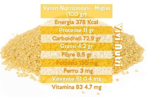 valori nutrizionali del miglio