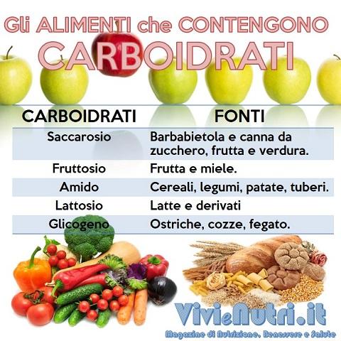 alimenti che contengono carboidrati