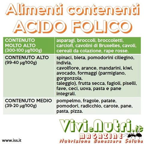fonti acido folico