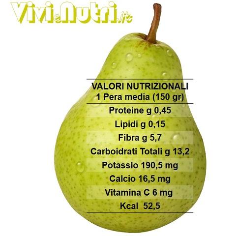 valori nutrizionali della pera