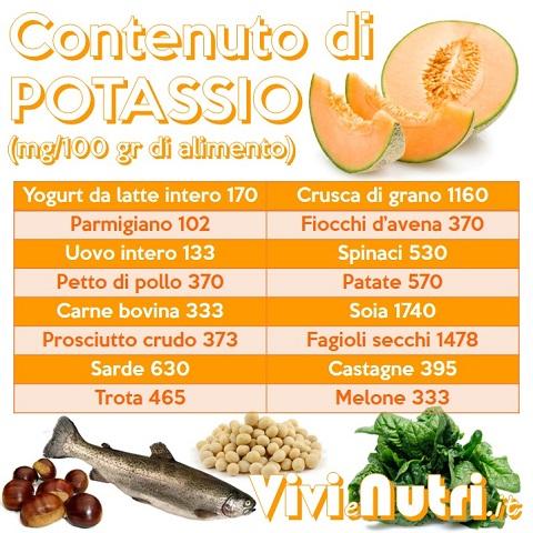 contenuto di potassio negli alimenti