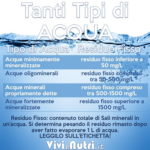 classificazione acque