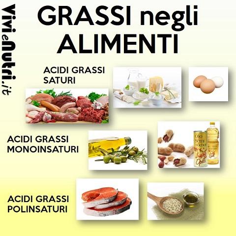 alimenti contenenti grassi saturi, monoinsaturi e polinsaturi