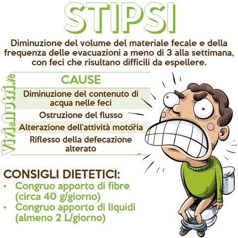 cause e consigli dietetici