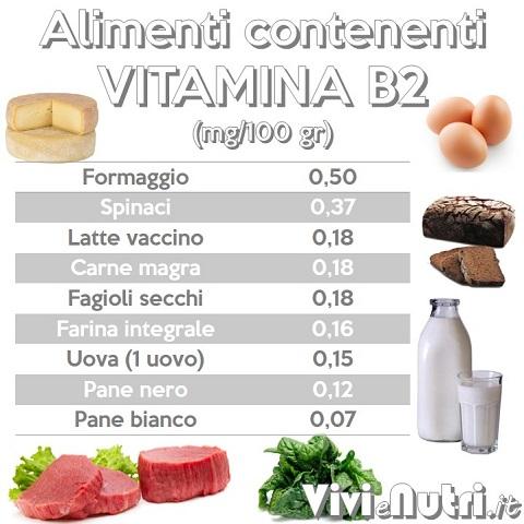 Fonti Alimentari di Vitamina B2
