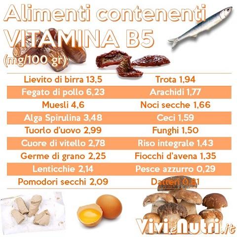 Vitamina B5-Acido Pantotenico