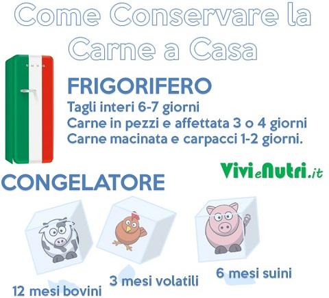 Come Conservare la Carne a Casa