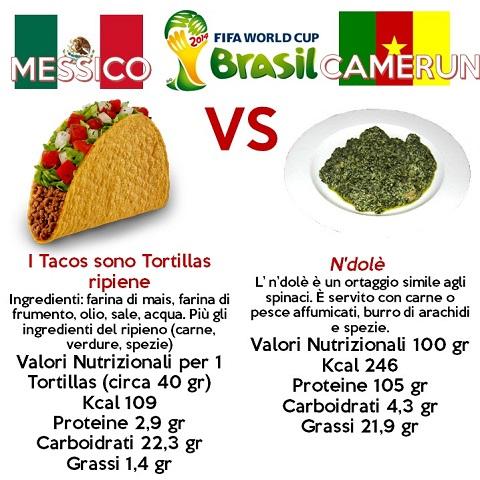 piatti tipici Tacos contro N'dolè