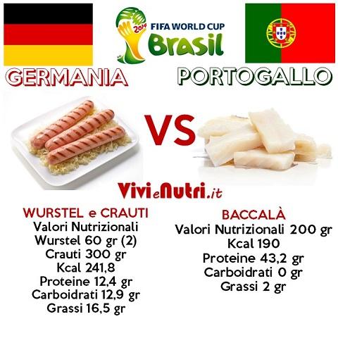 Wurstel e crauti contro baccalà