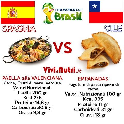 paella alla valenciana contro empanadas