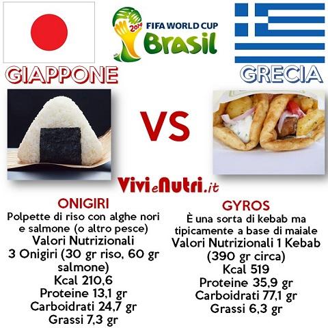 piatti tipici: onigiri contro gyros