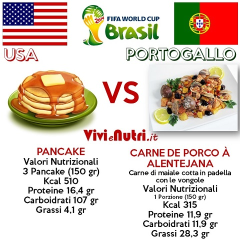 piatti tipici: pancakes contro carne de porco à la alentejana