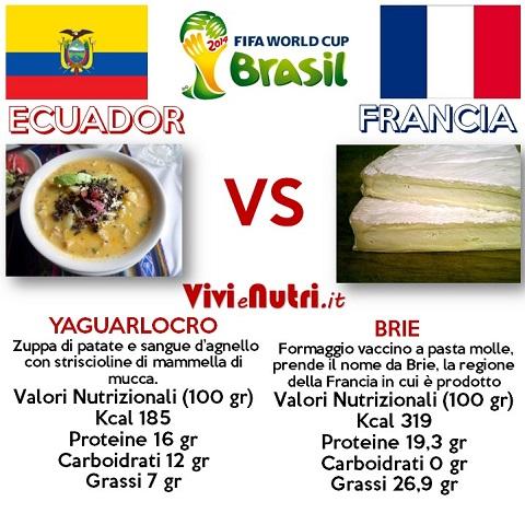 piatti tipici yaguarlocro vs brie