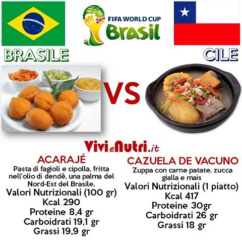 piatti tipici acarajè contro cazuela de vacuno