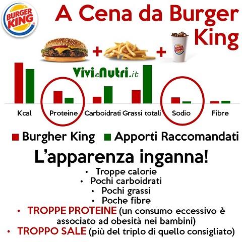 cena da burger king-