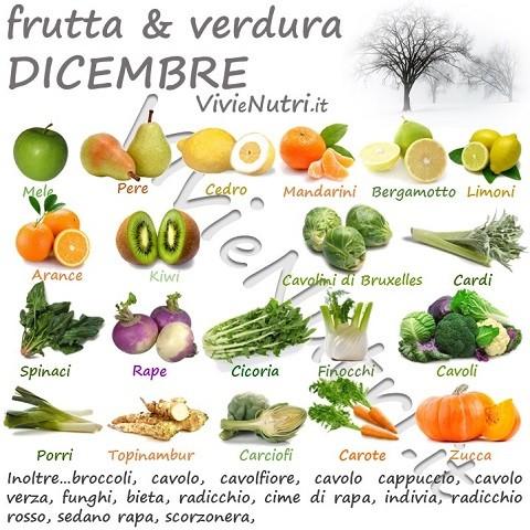 frutta & verdura DICEMBRE_vivienutri