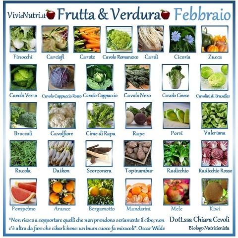 stagionalità febbraio_vivienutri