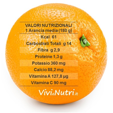 L'arancia: valori nutrizionali