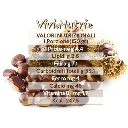 castagne -valori nutrizionali