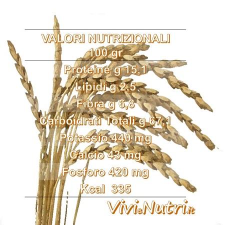 Il Farro: valori nutrizionali