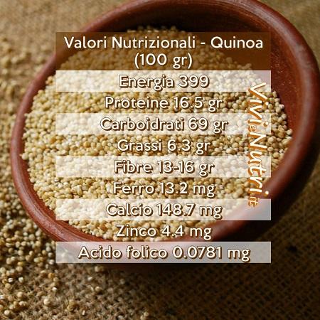 La quinoa: valori nutrizionali