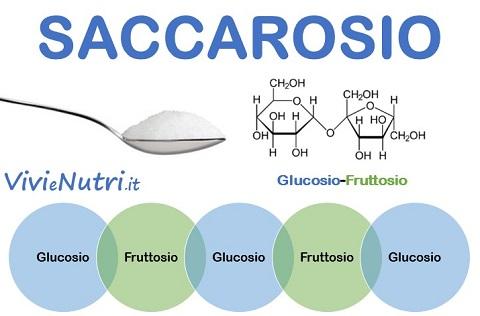 La differenza tra lo zucchero bianco, di canna e di canna integrale