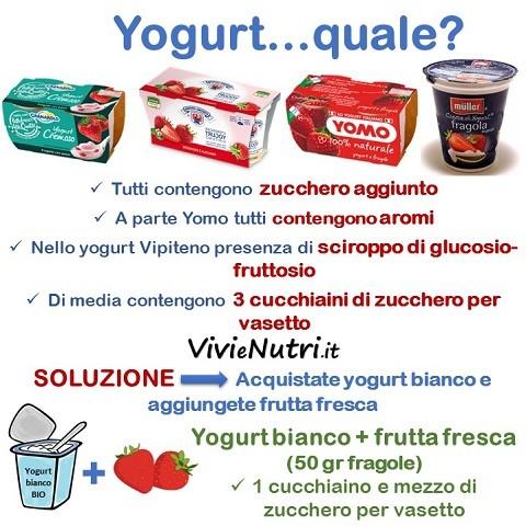 yogurt Granarolo, Vipiteno, Yomo e Muller