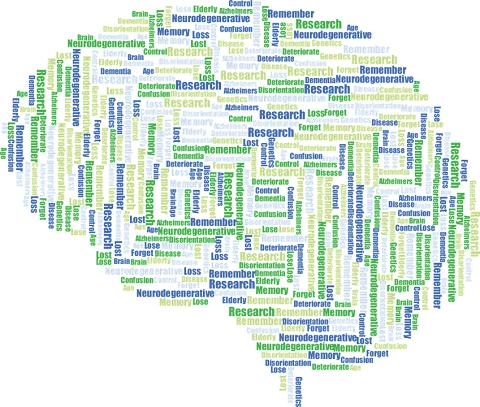 alzheimers e dieta chetogenica